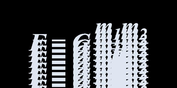 Закон всемирного тяготения, формула