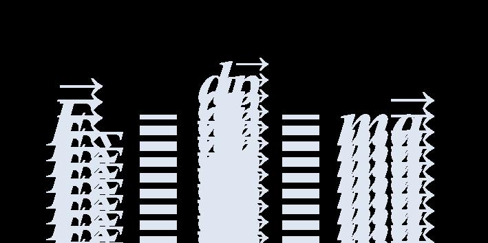 Второй закон Ньютона, формула