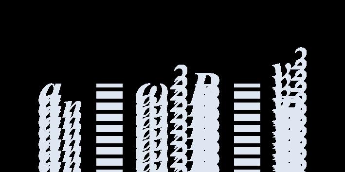 Формула центростремительного ускорения