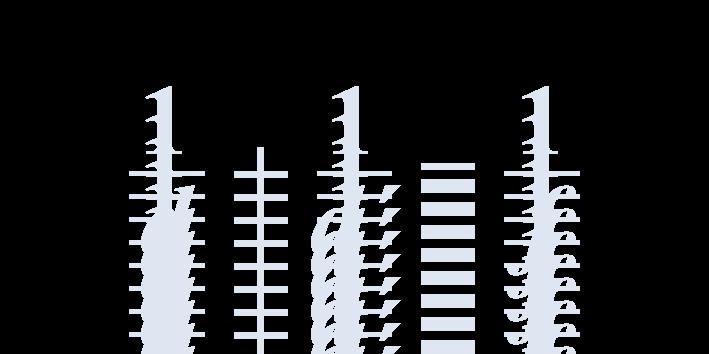 Формула тонкой линзы